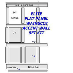 FPW-A-5-PG Flat Panel Wainscot Paneling