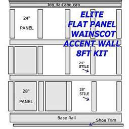 FPW-A-8-PG Flat Panel Wainscot Paneling