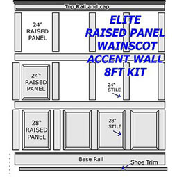 RPW-A-8-PG Raised Panel Wainscot Paneling