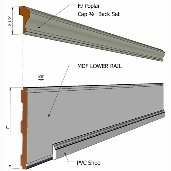 Beadboard Rail Pack for Elite Beadboard System - Paint Grade